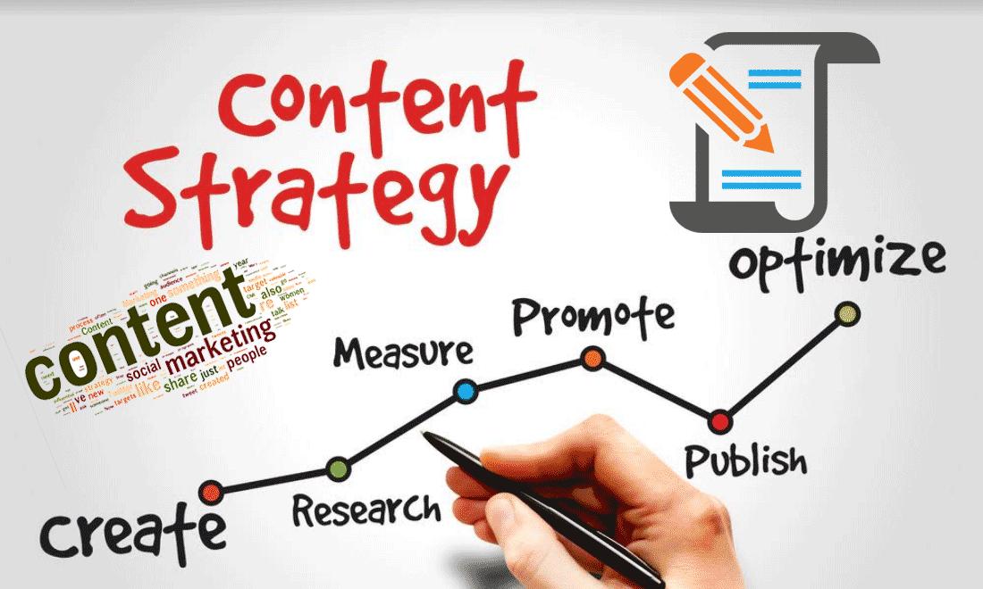 تولید محتوای سایت با متون هدفمند کلید افزایش رتبه سایت است